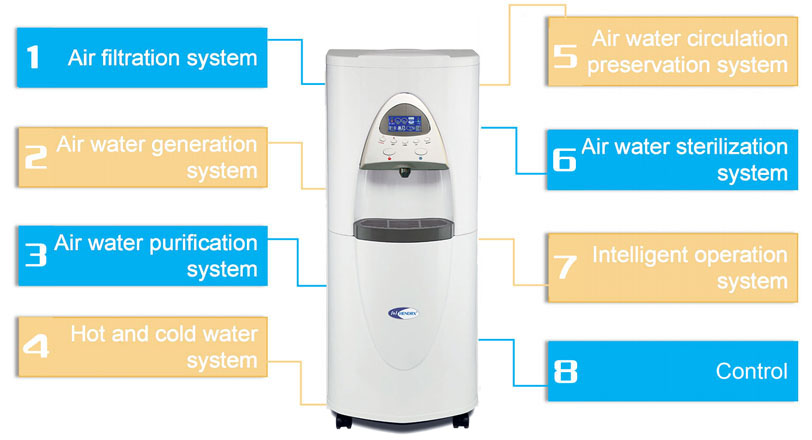 Atmospheric Water Generator 30 Liters A Day